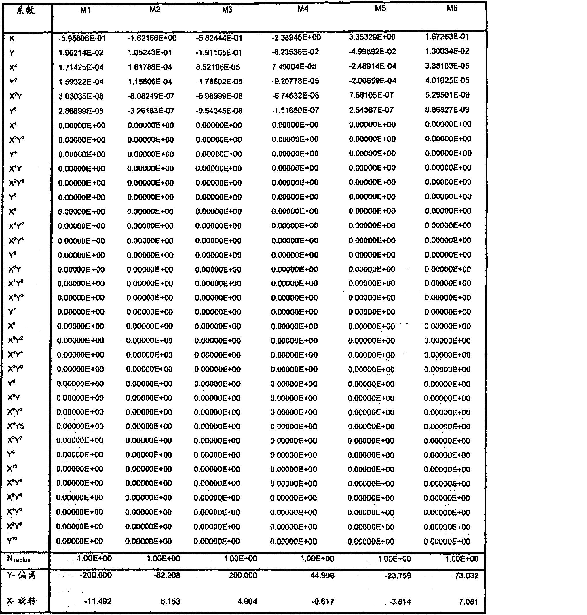 Figure CN101416117BD00271