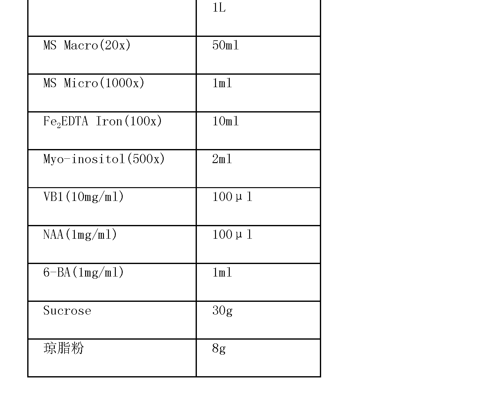 Figure CN102146391BD00192