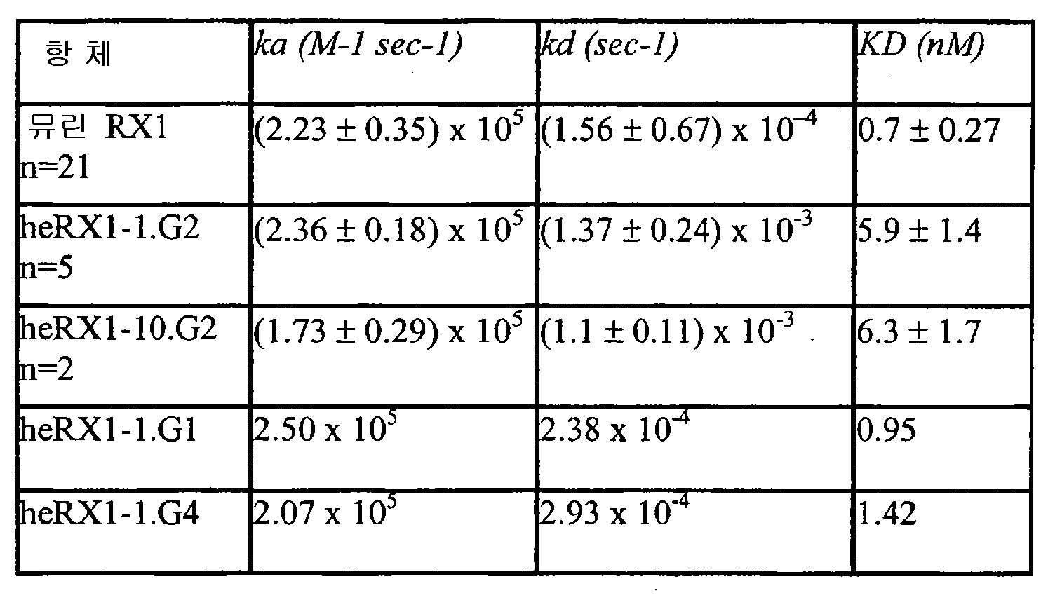 Figure 112012073673744-pat00011