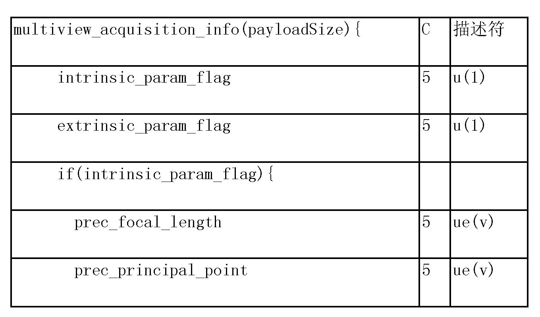 Figure CN103875250AD00322
