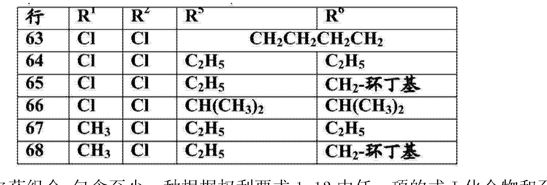 Figure CN103827103AC00062