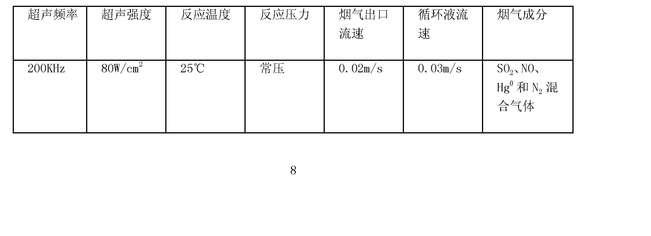 Figure CN101337153BD00085