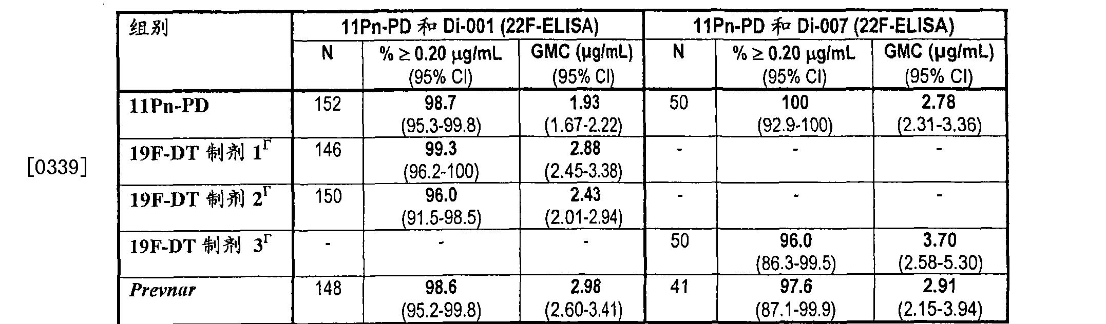 Figure CN101378778BD00451