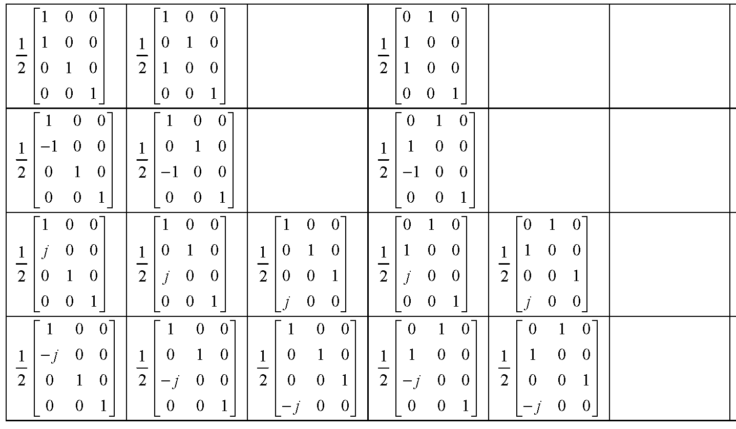 Figure 112010009825391-pat00876