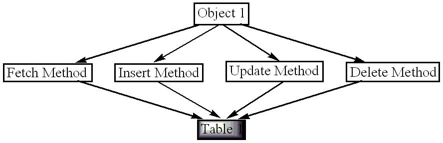 Figure US20020049788A1-20020425-C00001