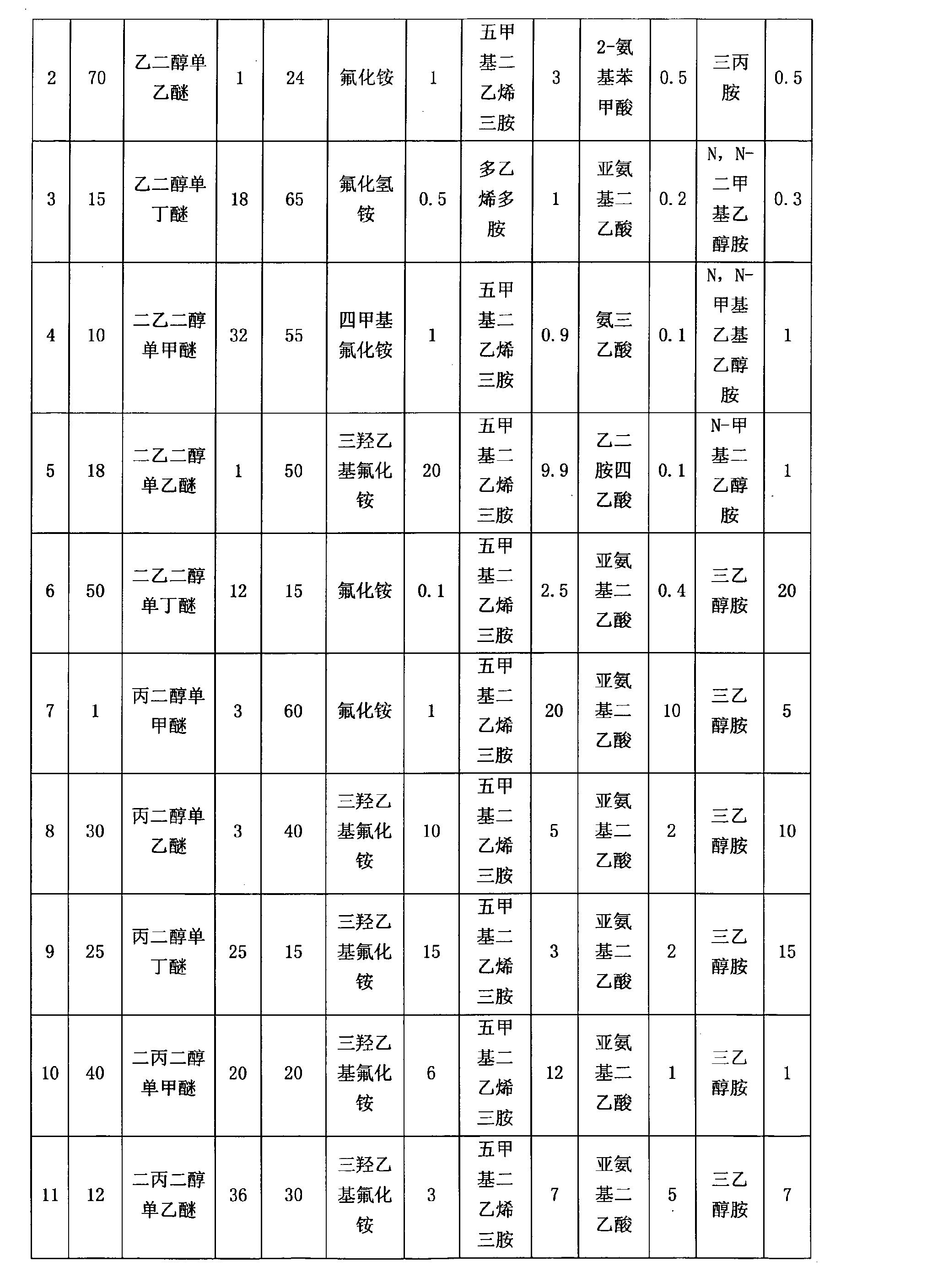 Figure CN101827927BD00061