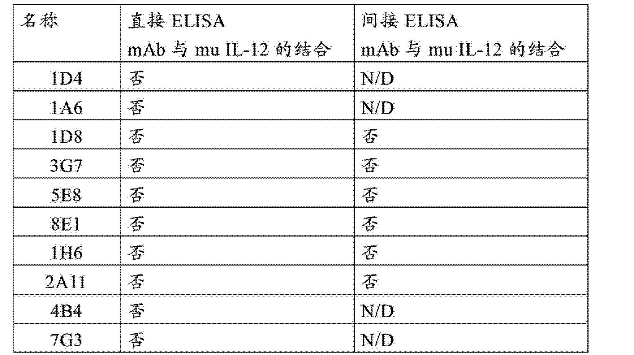 Figure CN103145837AD00741