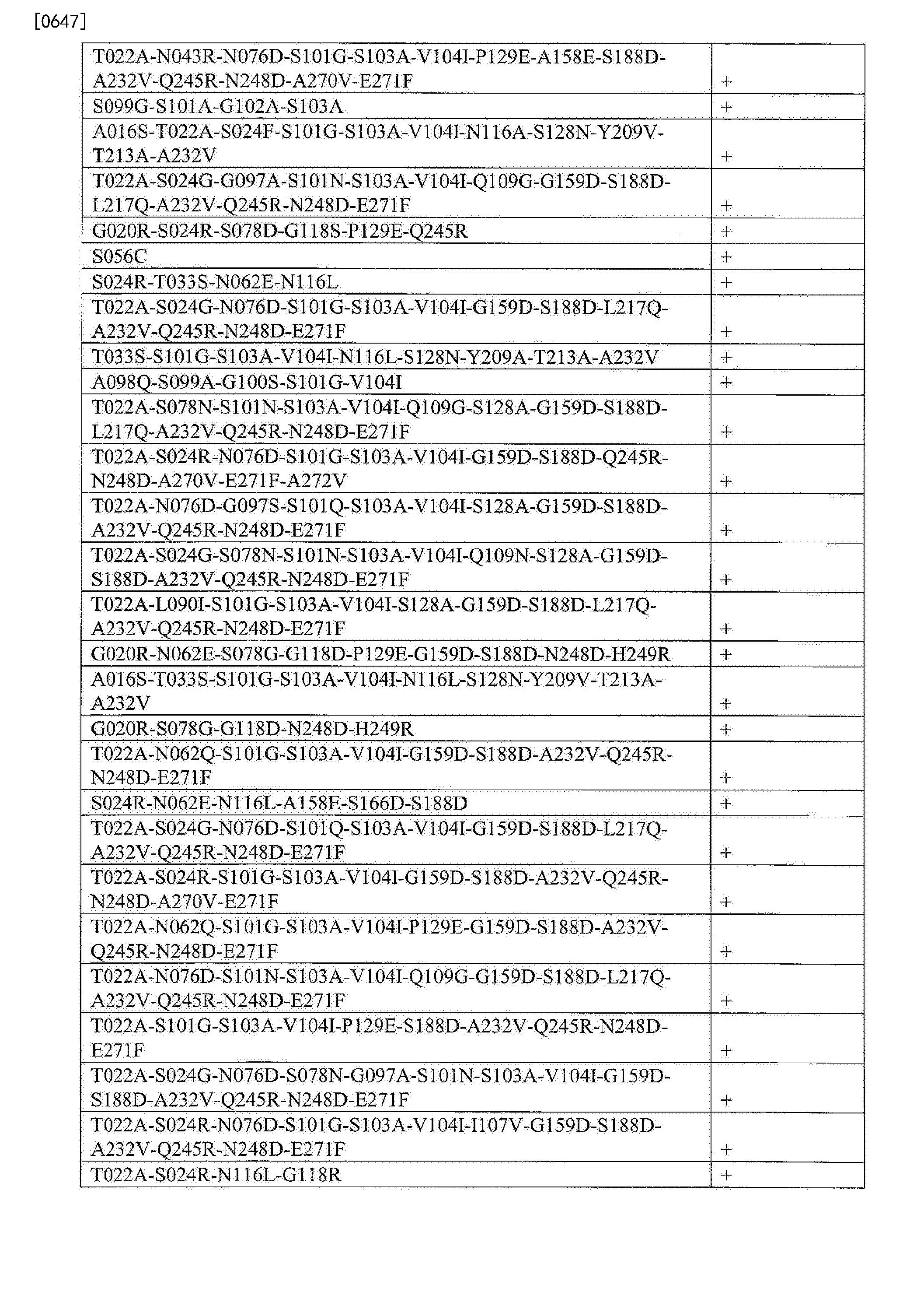Figure CN103764823BD02491