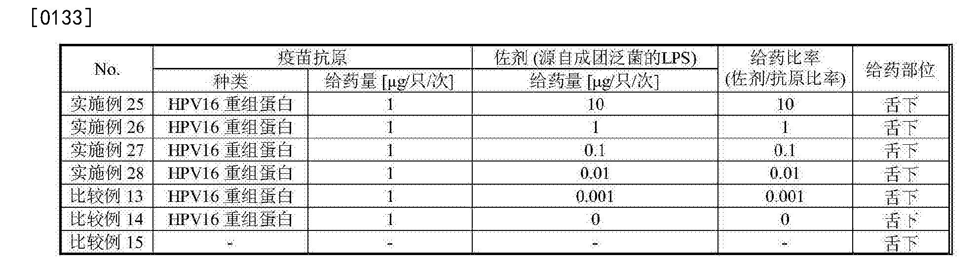 Figure CN105555308AD00151