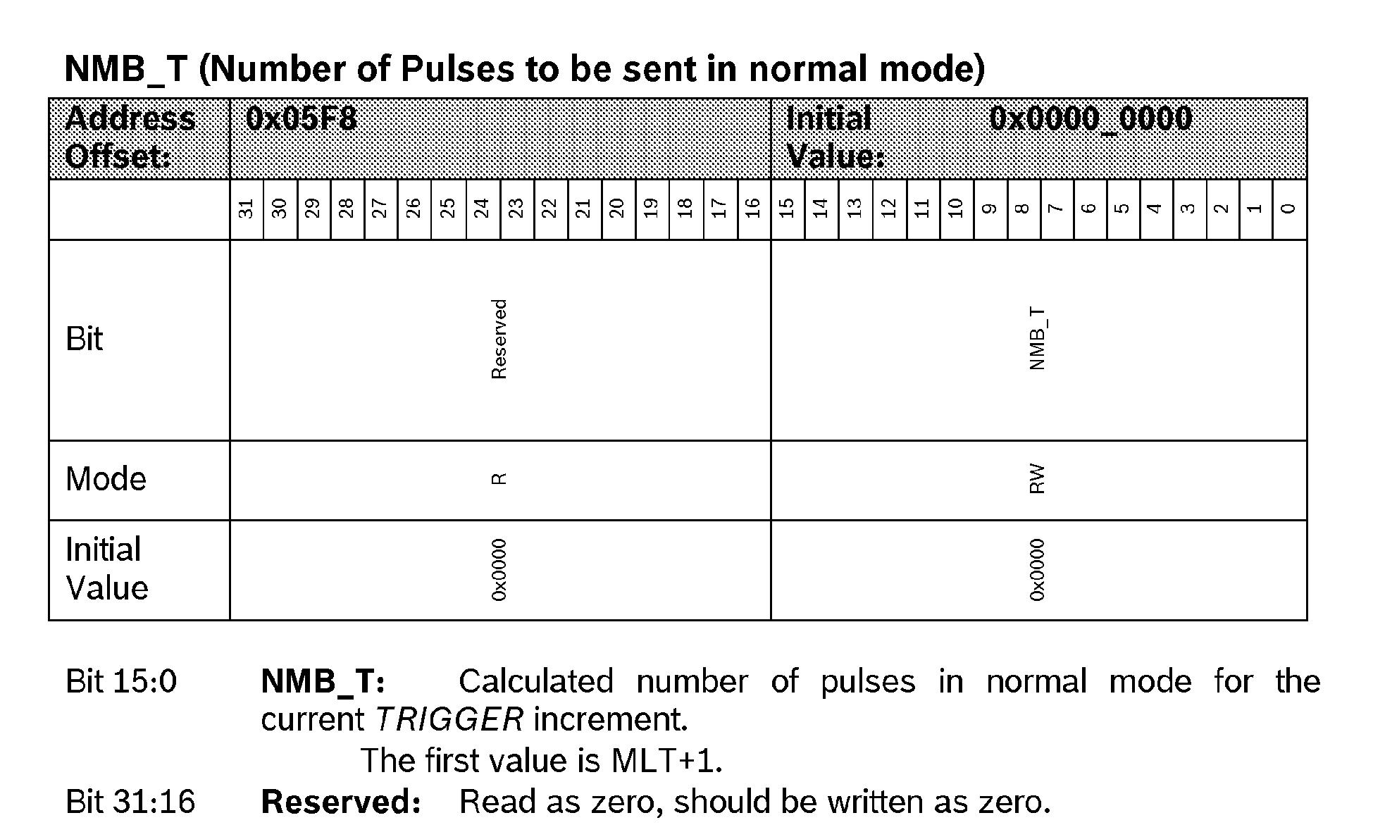 Figure imgb0421