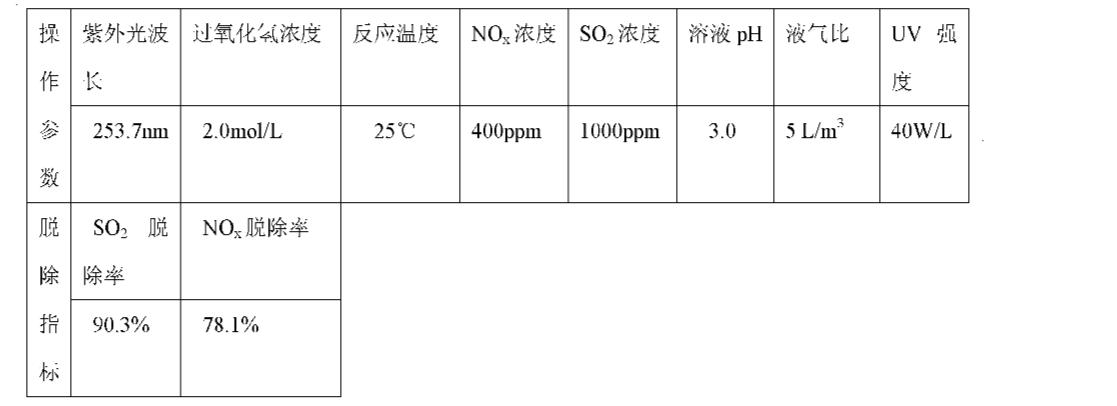 Figure CN101940871AD00132