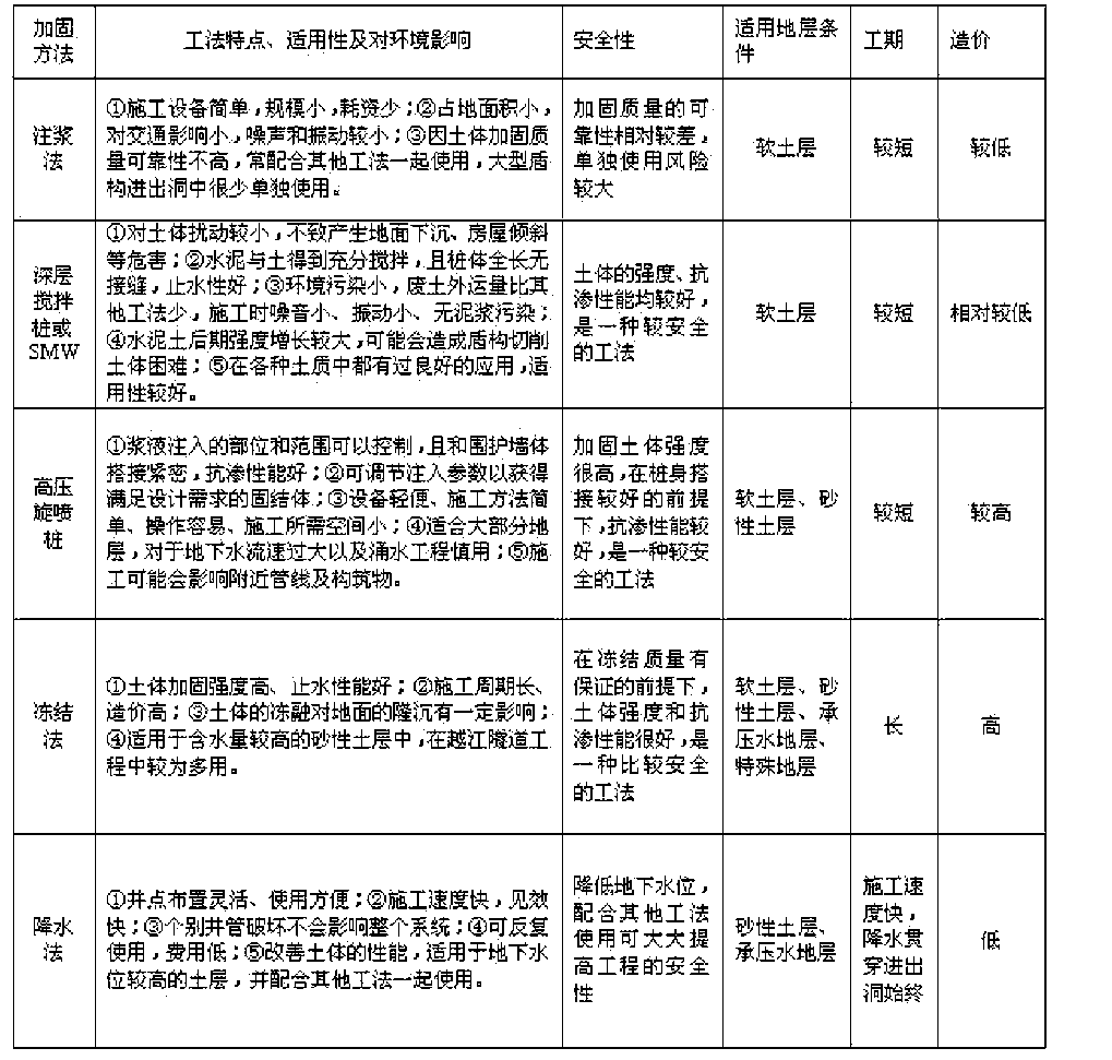 Figure CN103527214BD00061