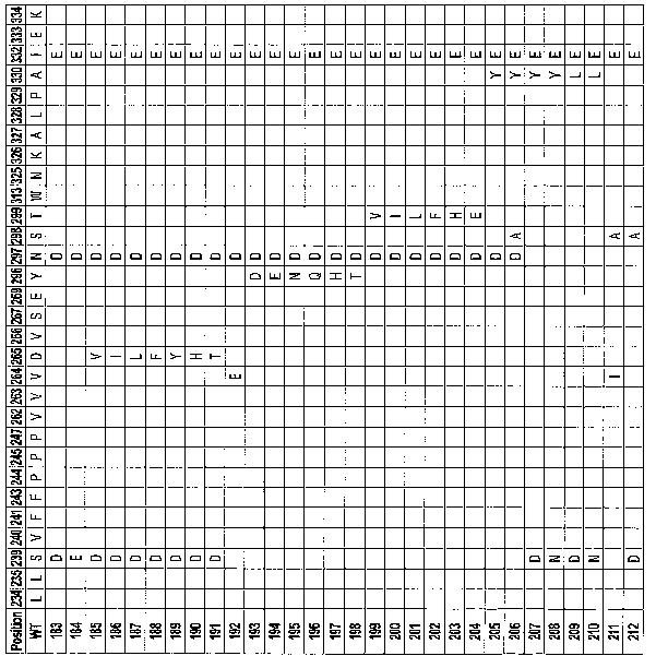 Figure 112005016313609-pct00088