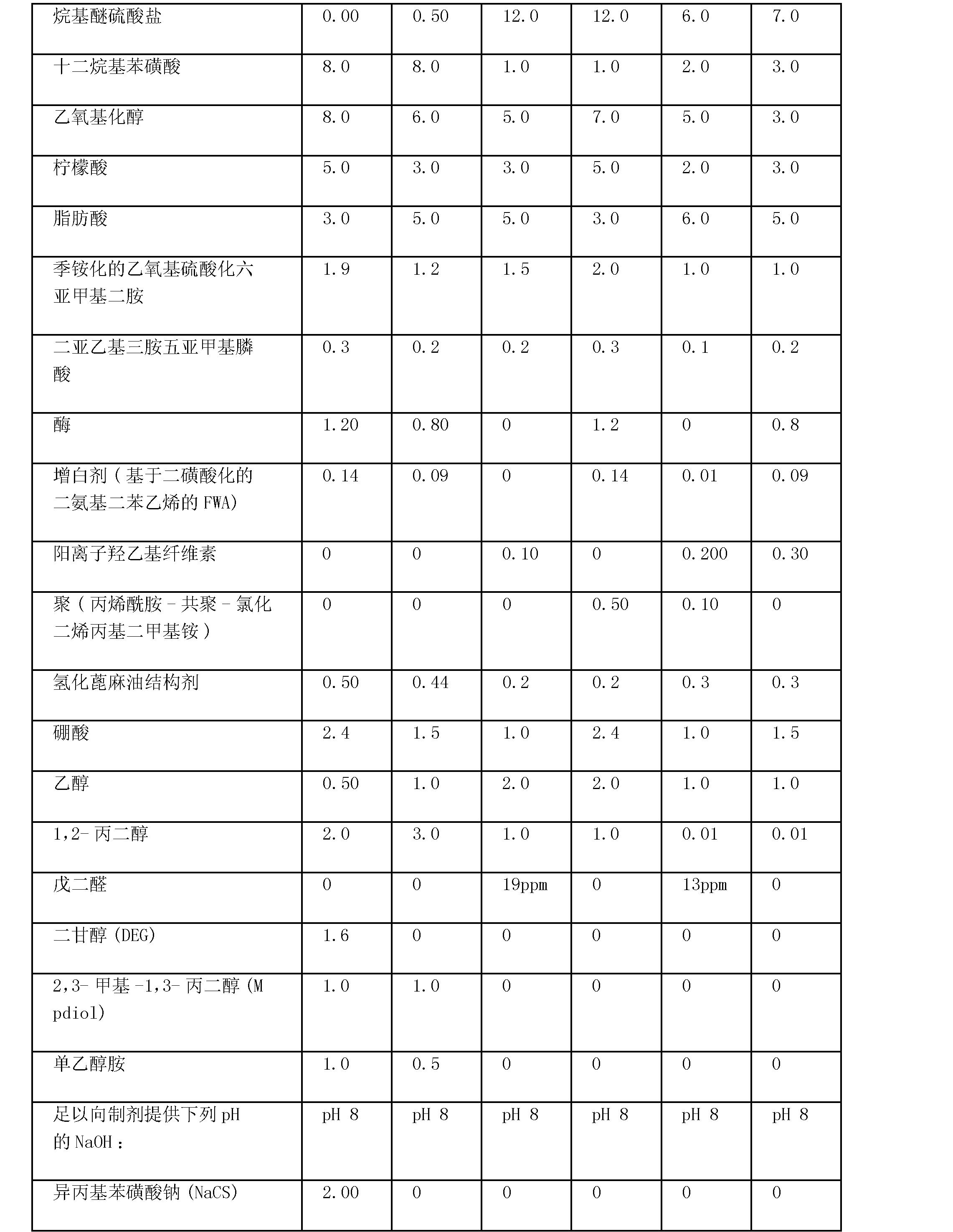 Figure CN101715338BD00301