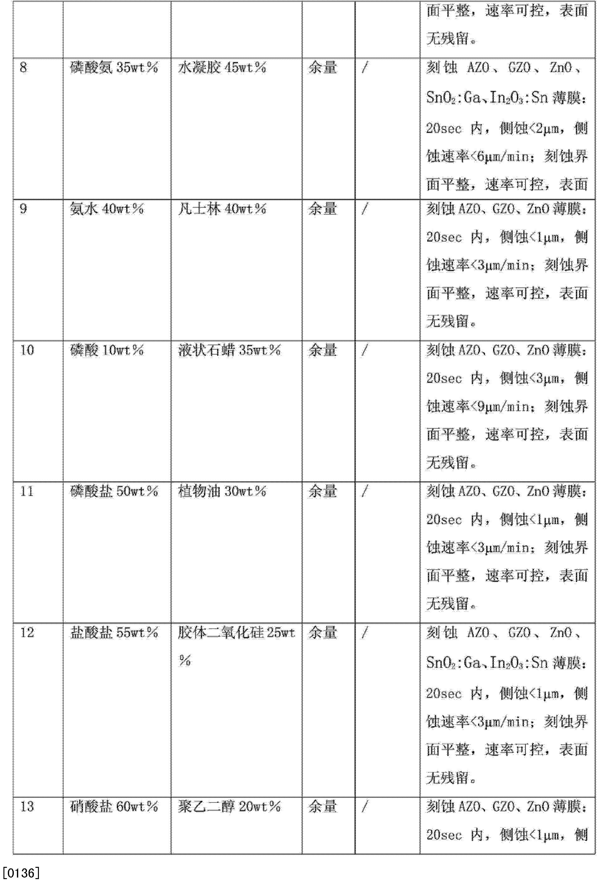 Figure CN103980905AD00181