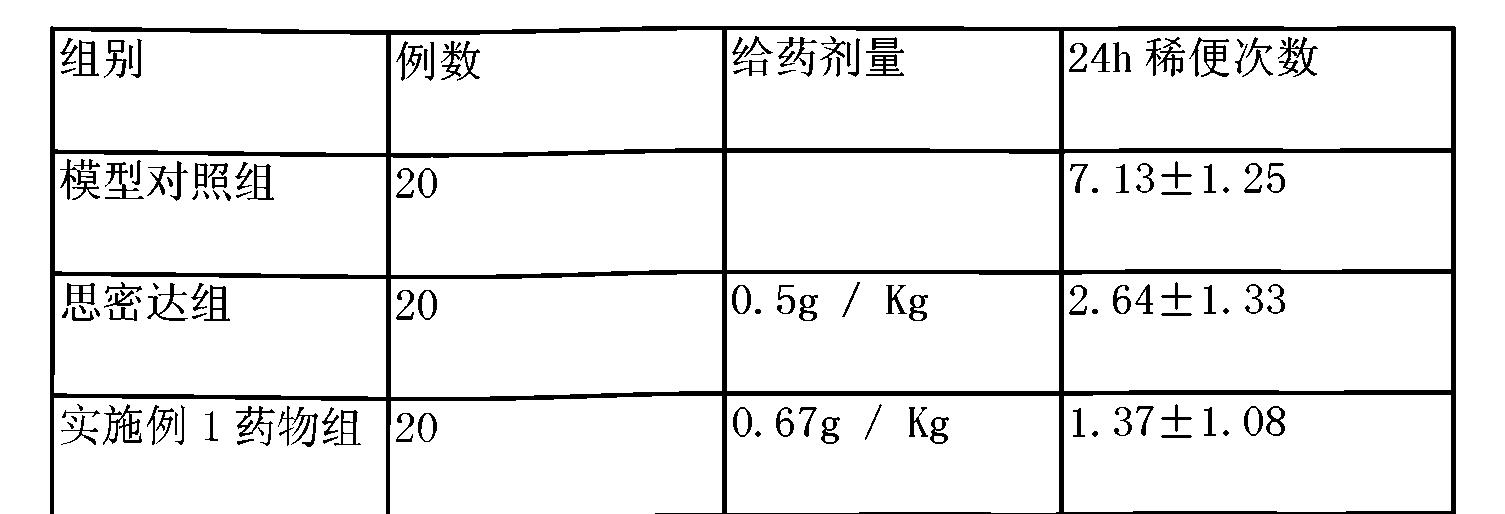 Figure CN103405742BD00051