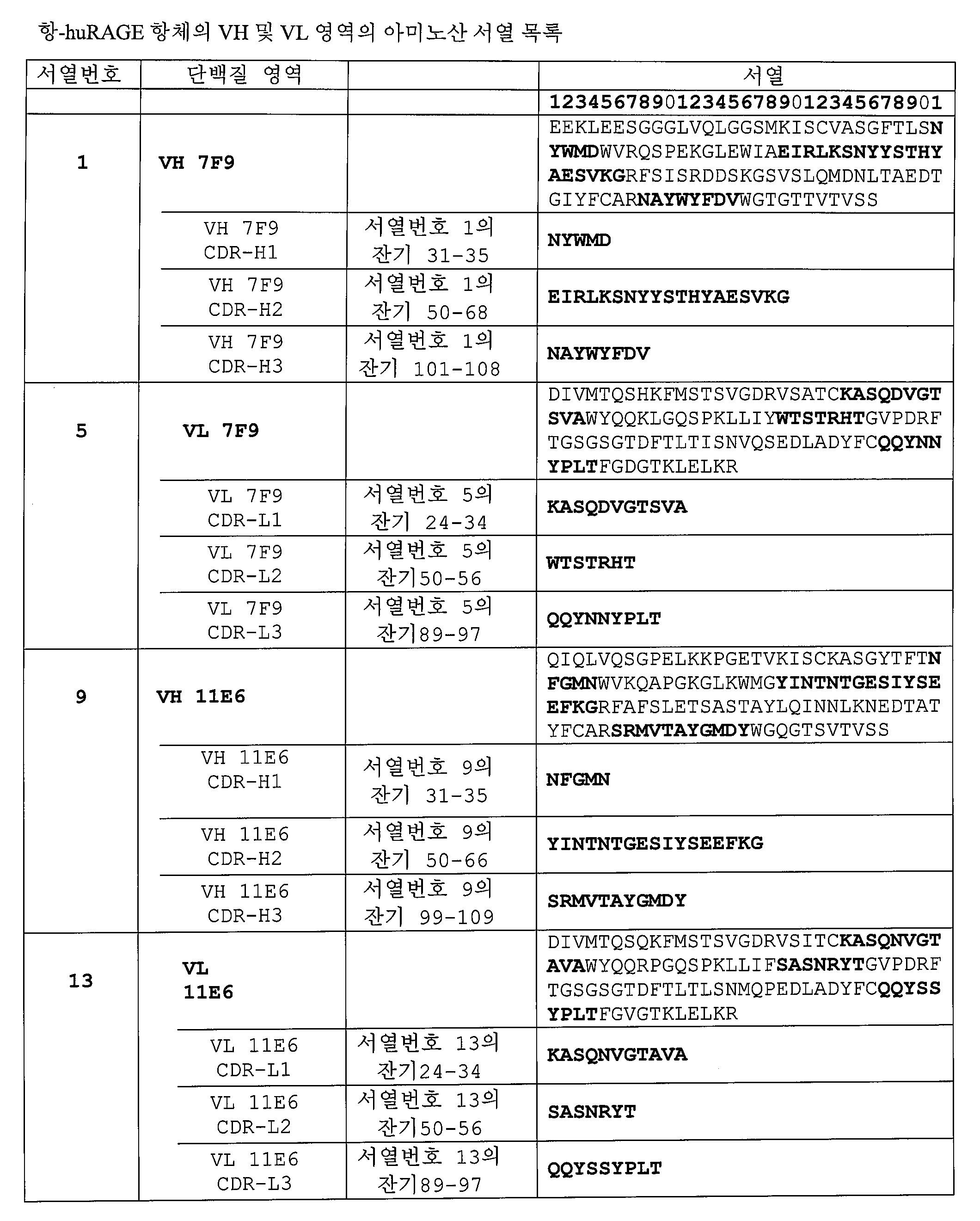 Figure 112016024409673-pat00006