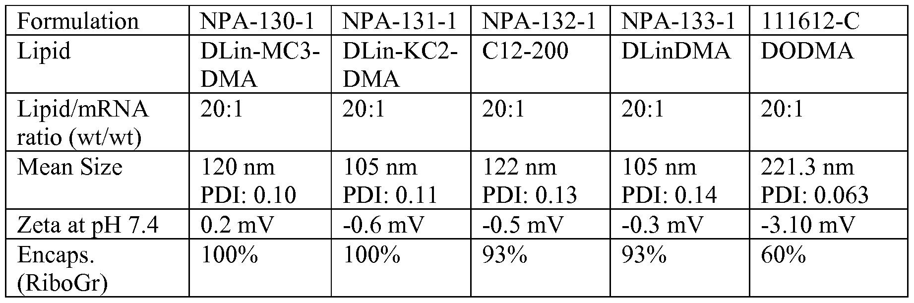 Figure imgf000381_0002