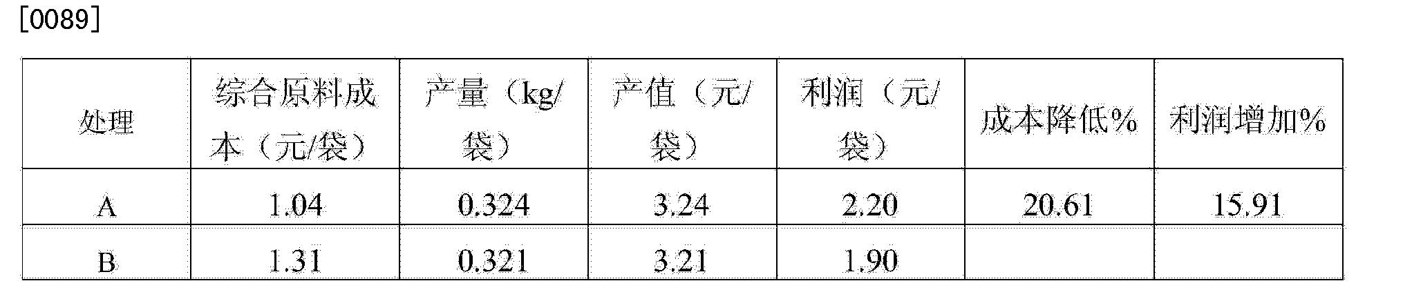 Figure CN104402617AD00092