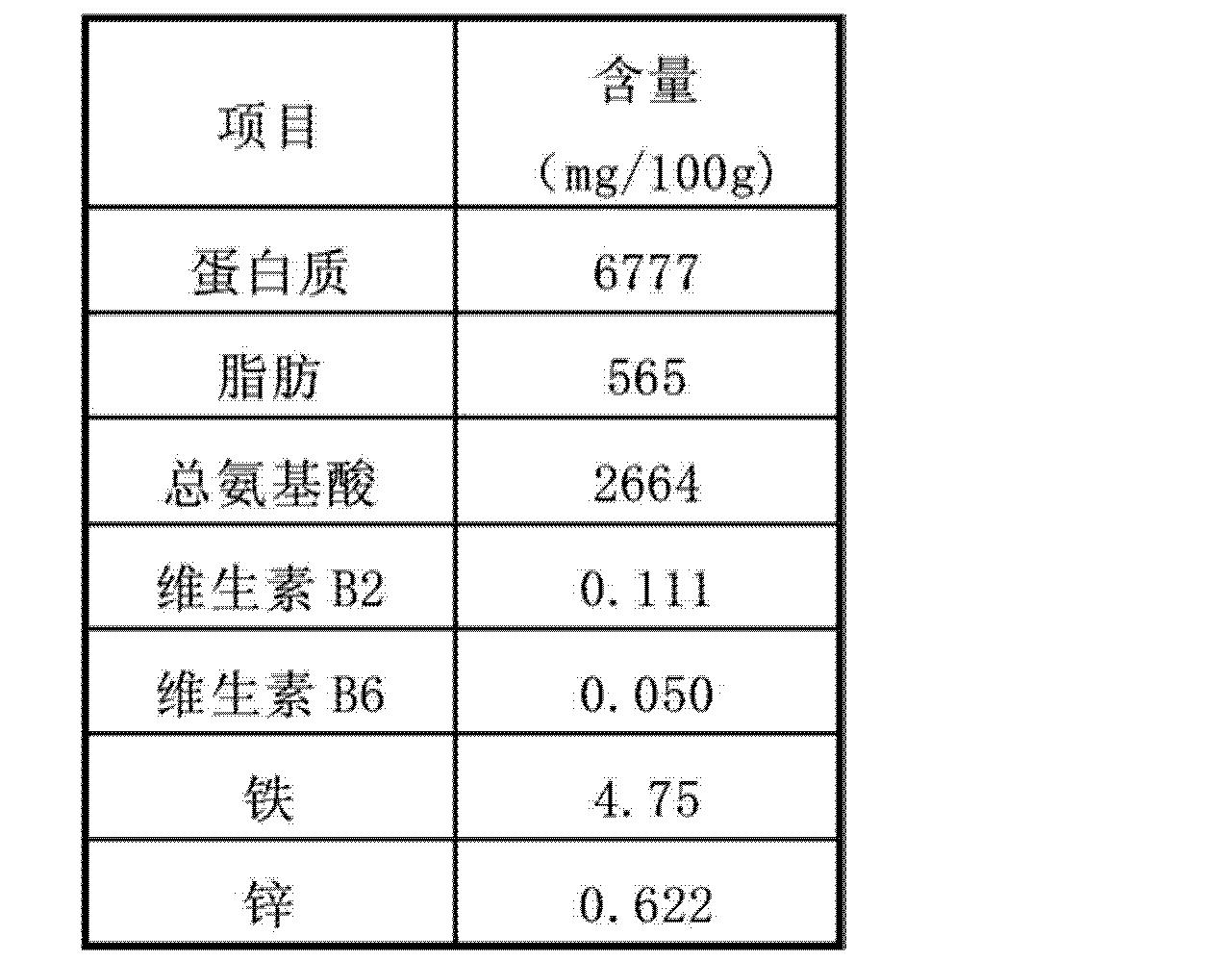 Figure CN103070387AD00281