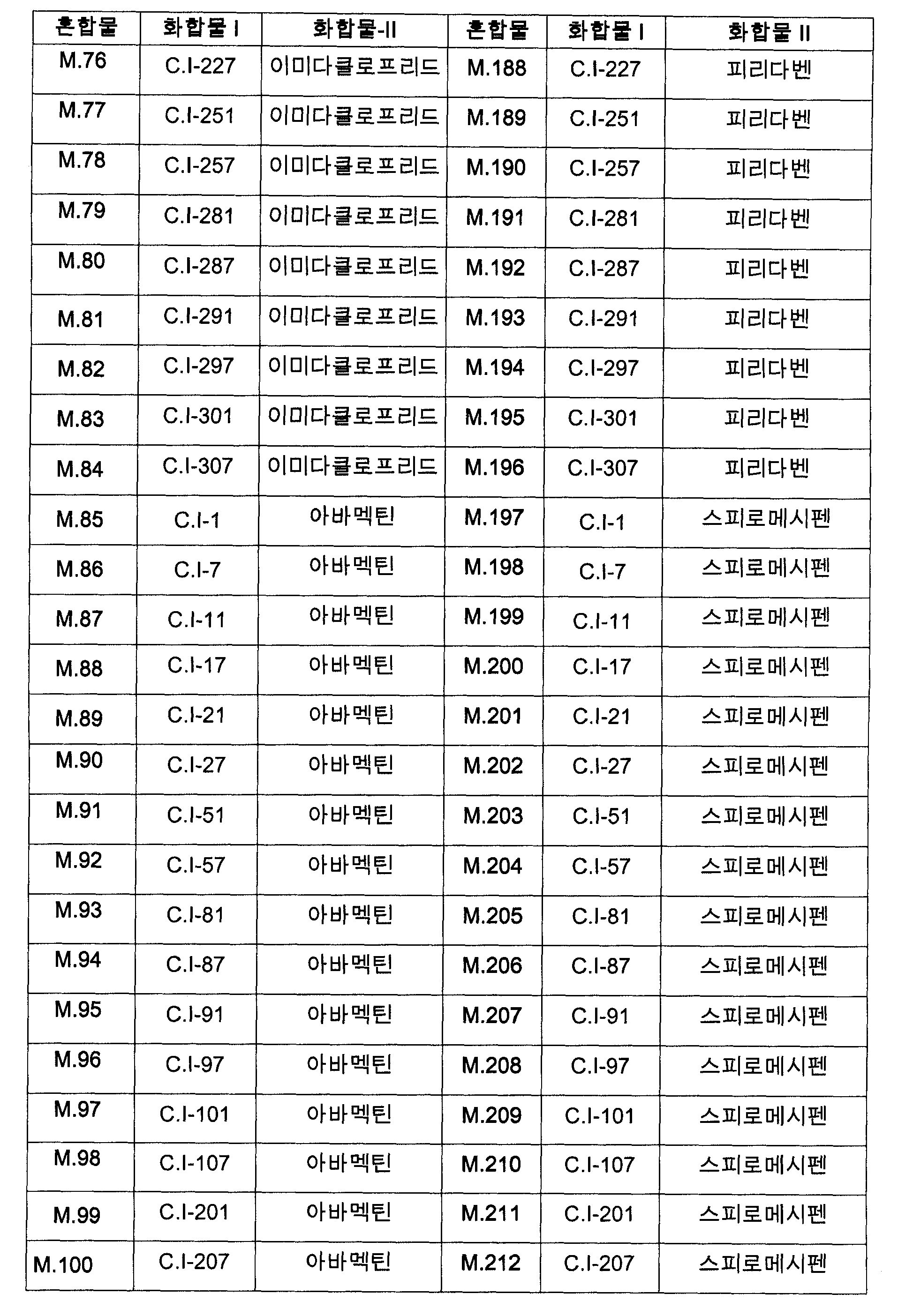 Figure 112009060332816-PCT00055