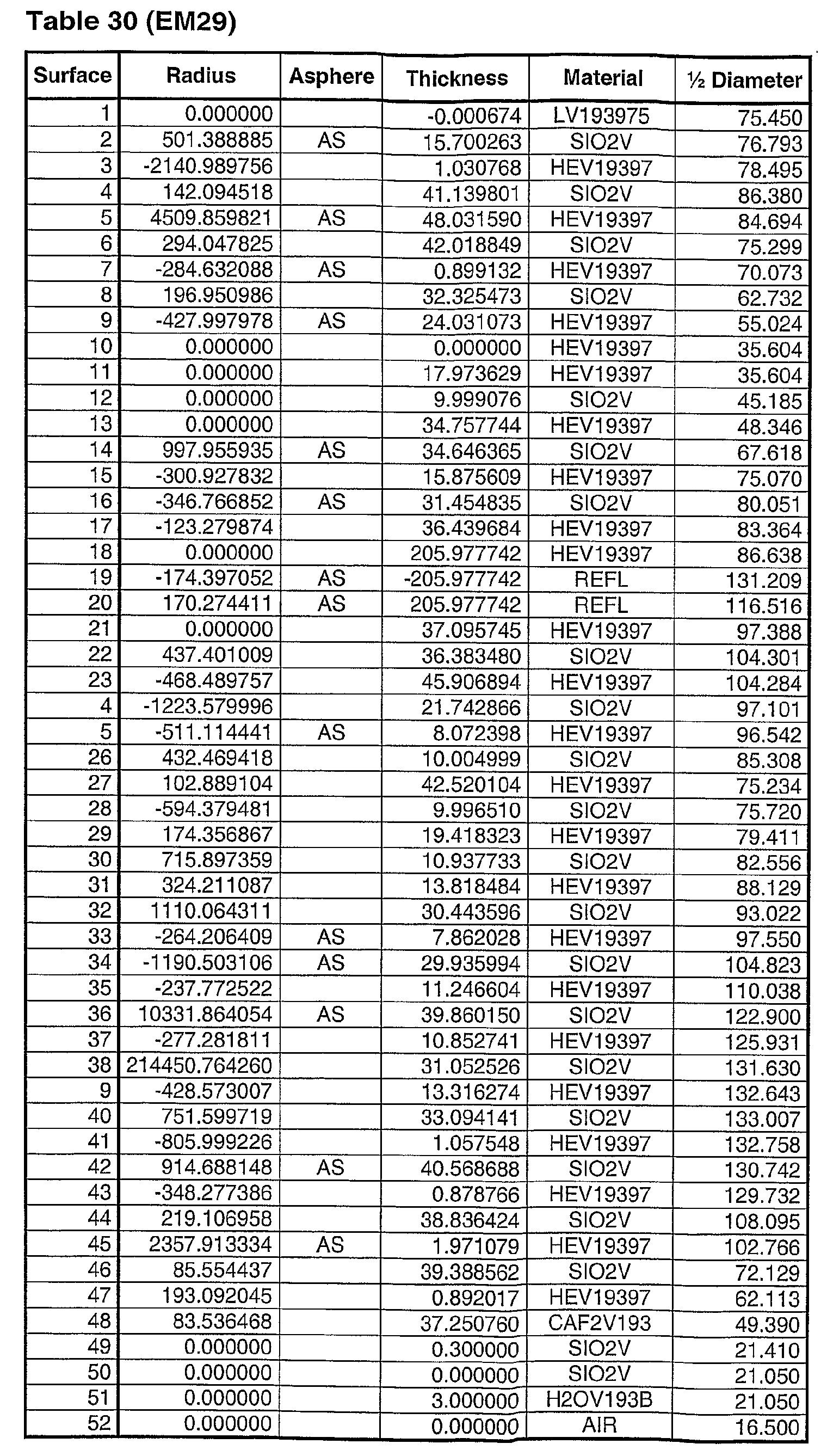 Figure 112012001788764-pat00043