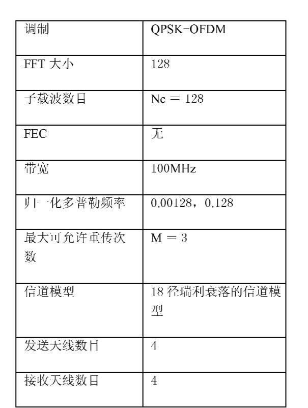 Figure CN1983914BD00162