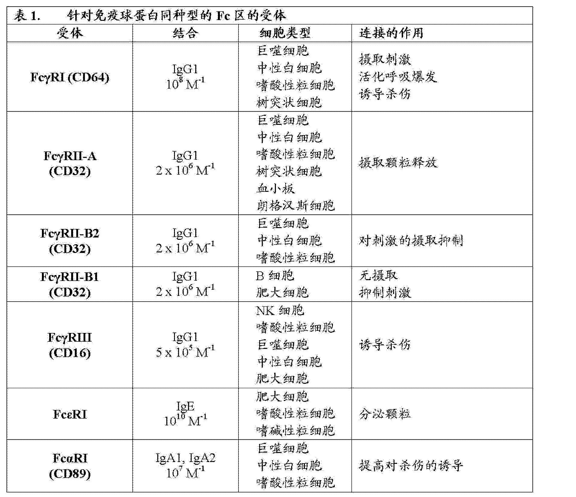 Figure CN103154025BD00071