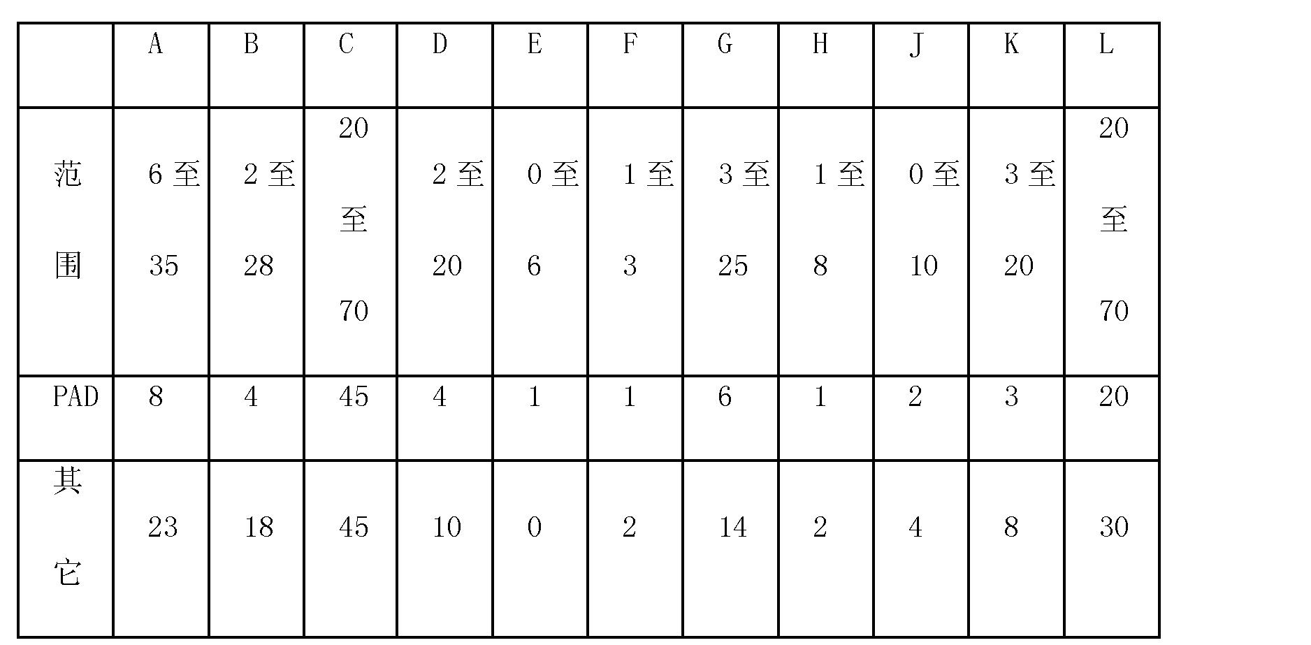 Figure CN101795628BD00091
