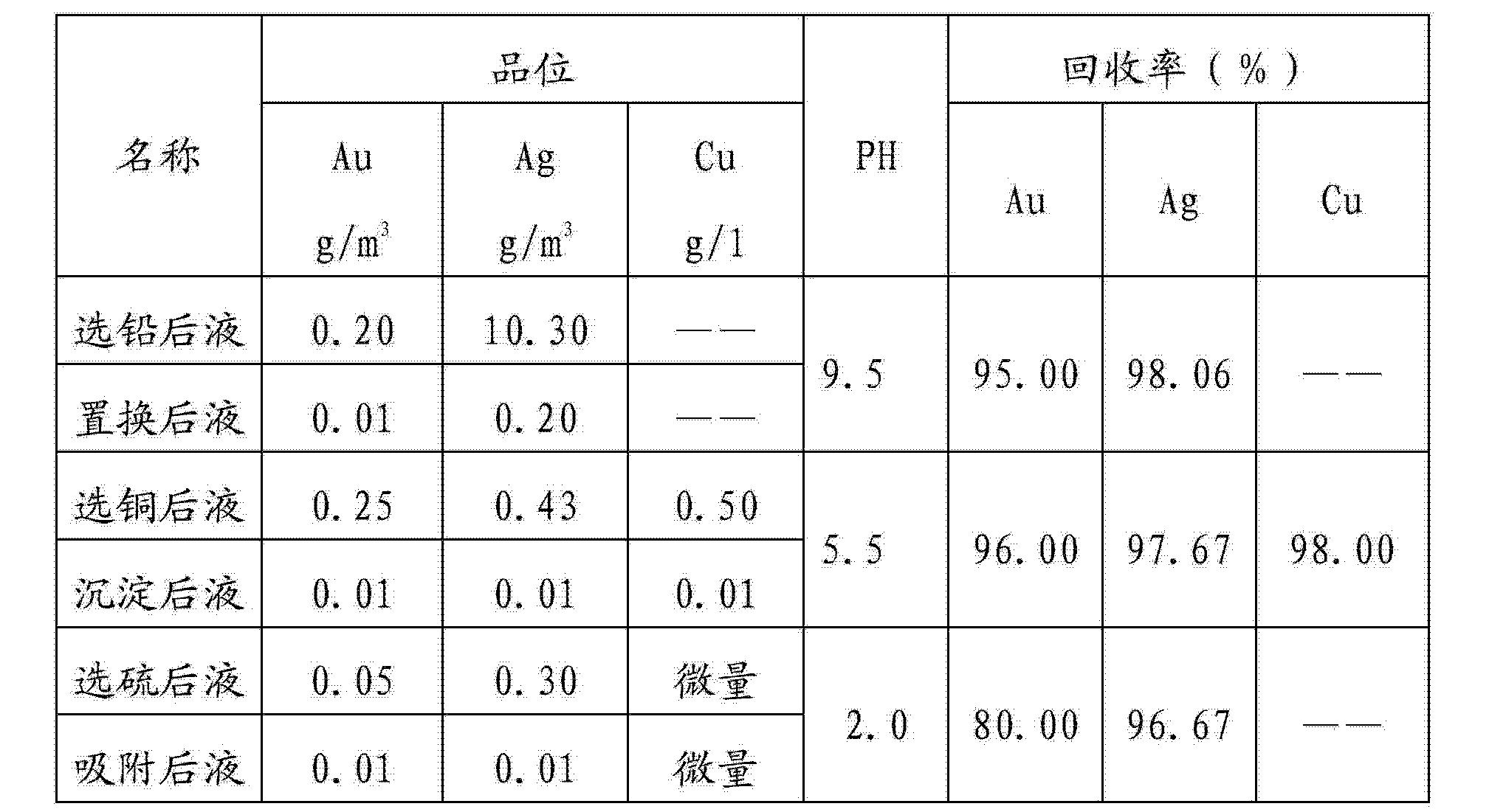 Figure CN102784713BD00061
