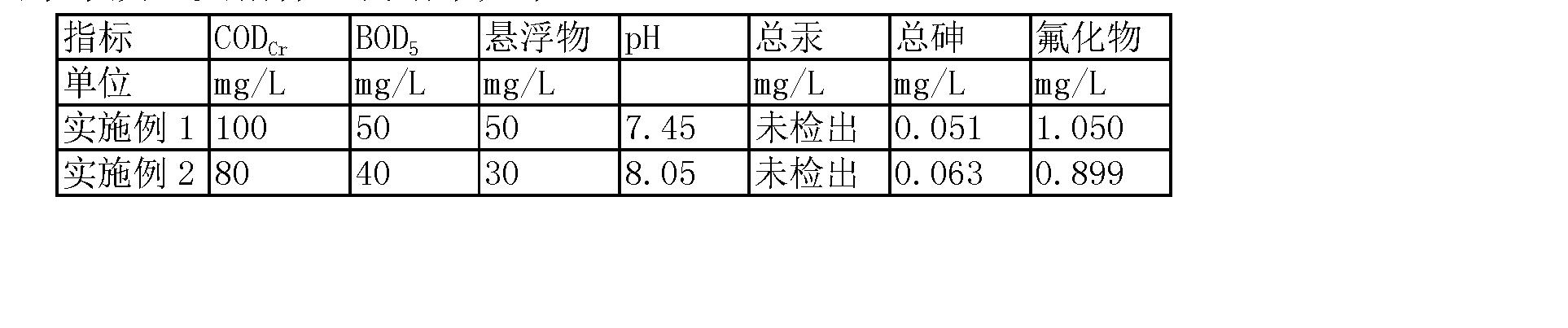 Figure CN105060609AD00061