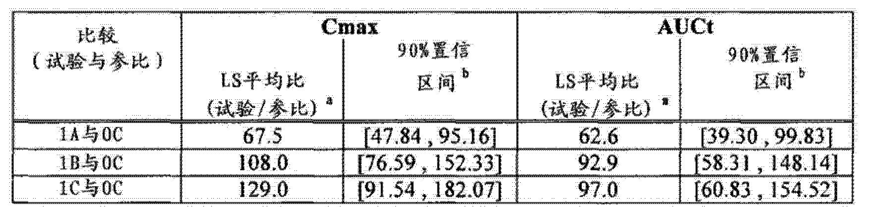 Figure CN102743355BD01631