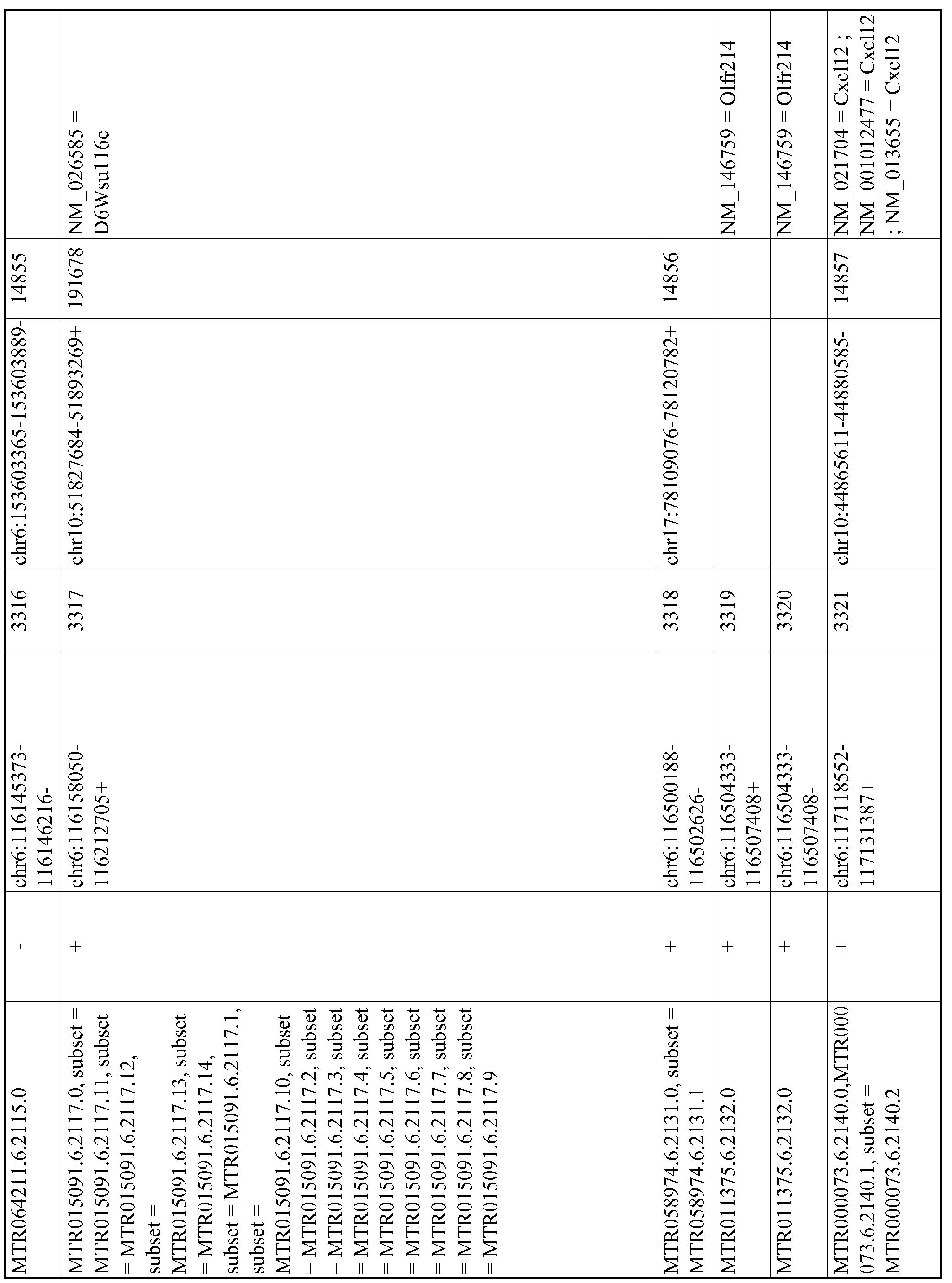 Figure imgf000657_0001