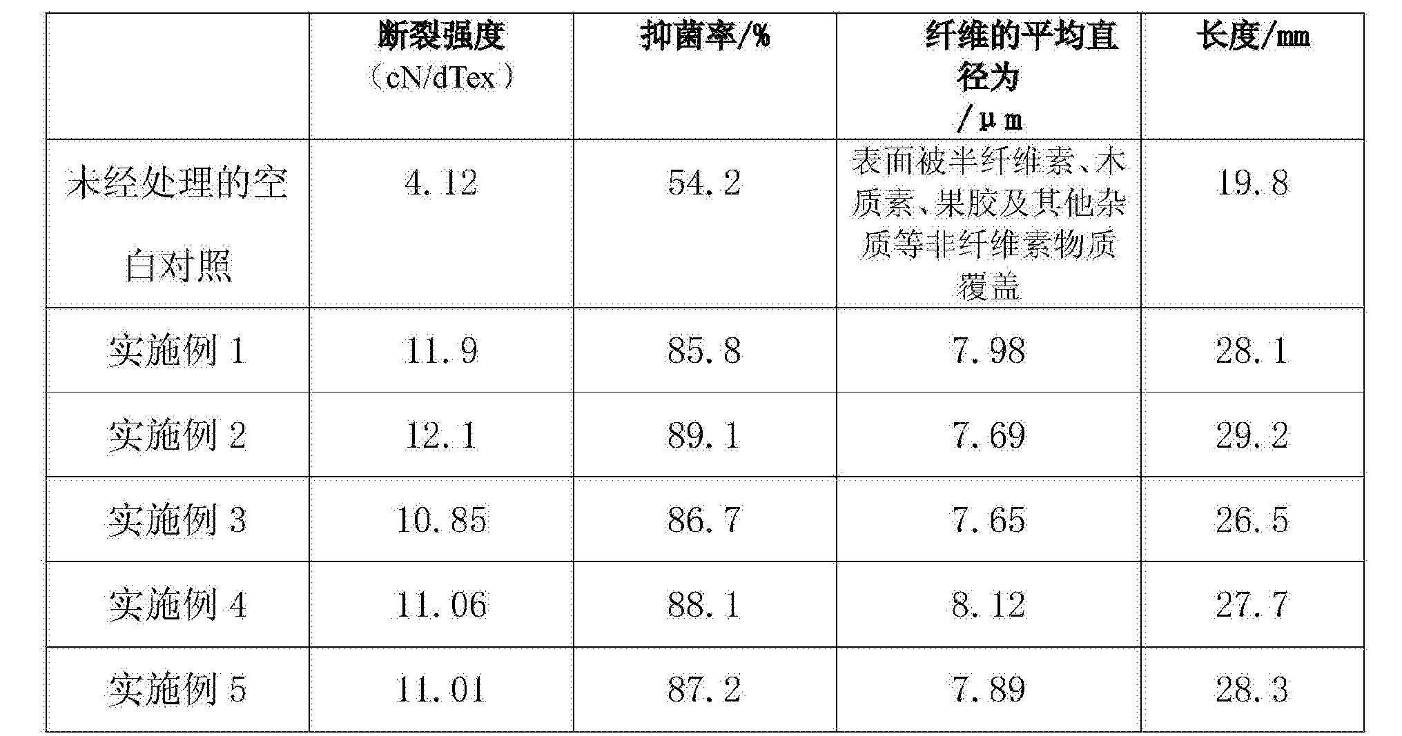 Figure CN105239167BD00071