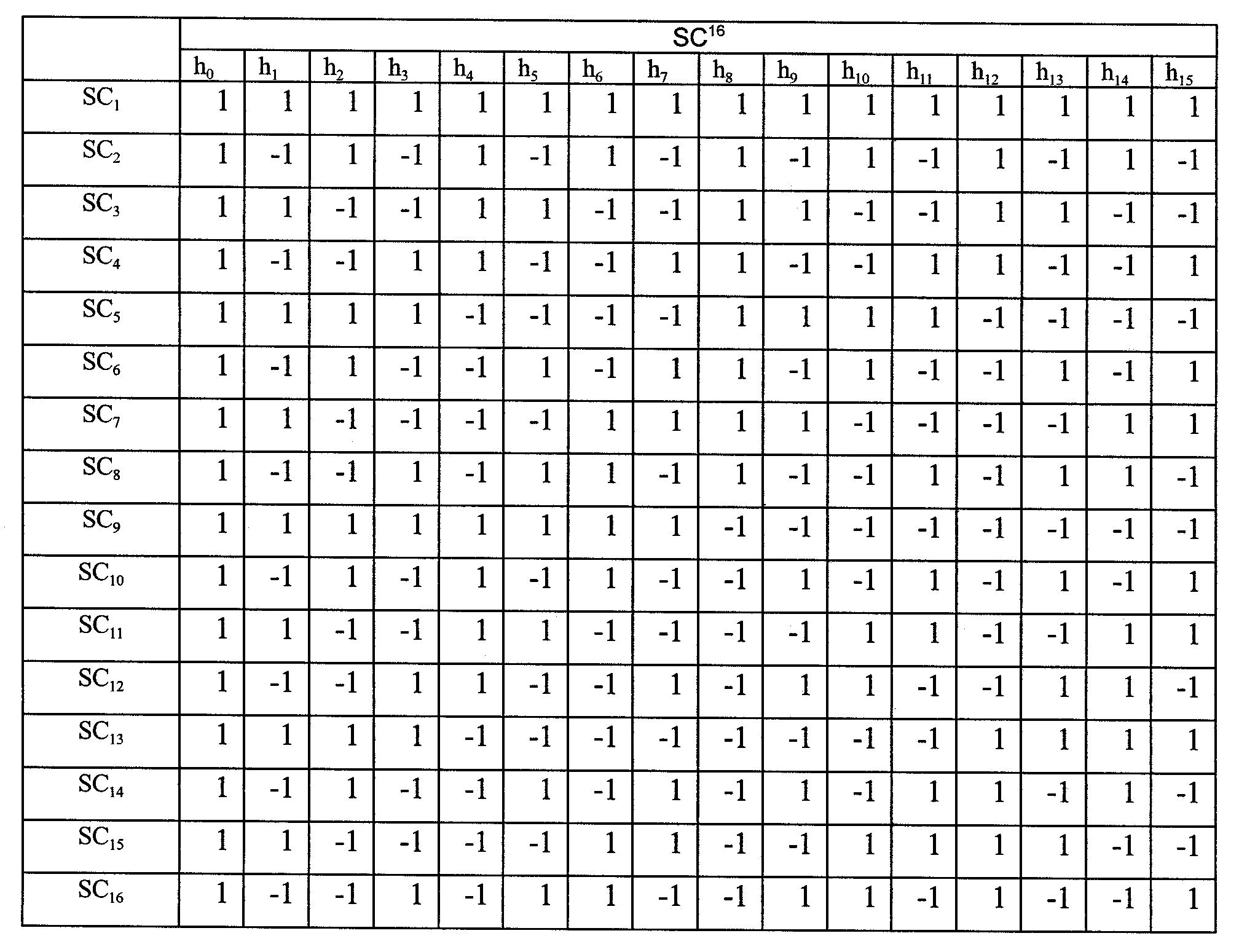 Figure 111999011870658-pat00001