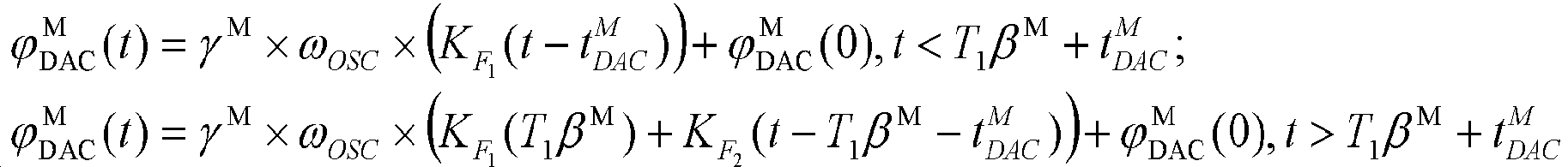 Figure 112017059657969-pct00058