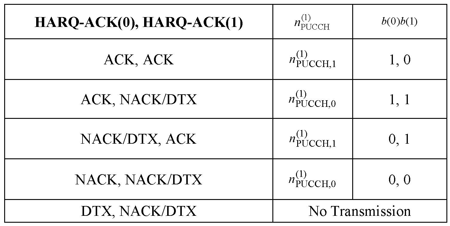 Figure PCTKR2013006351-appb-I000011