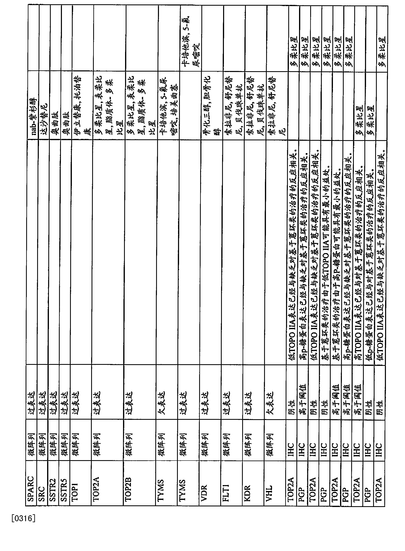 Figure CN104878086AD00631