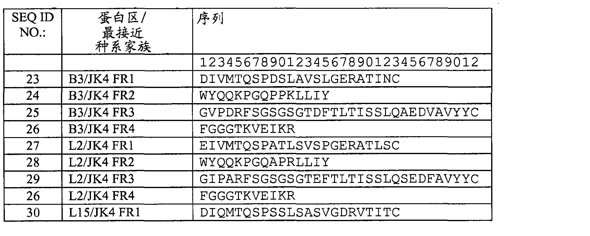 Figure CN102741288AD00732