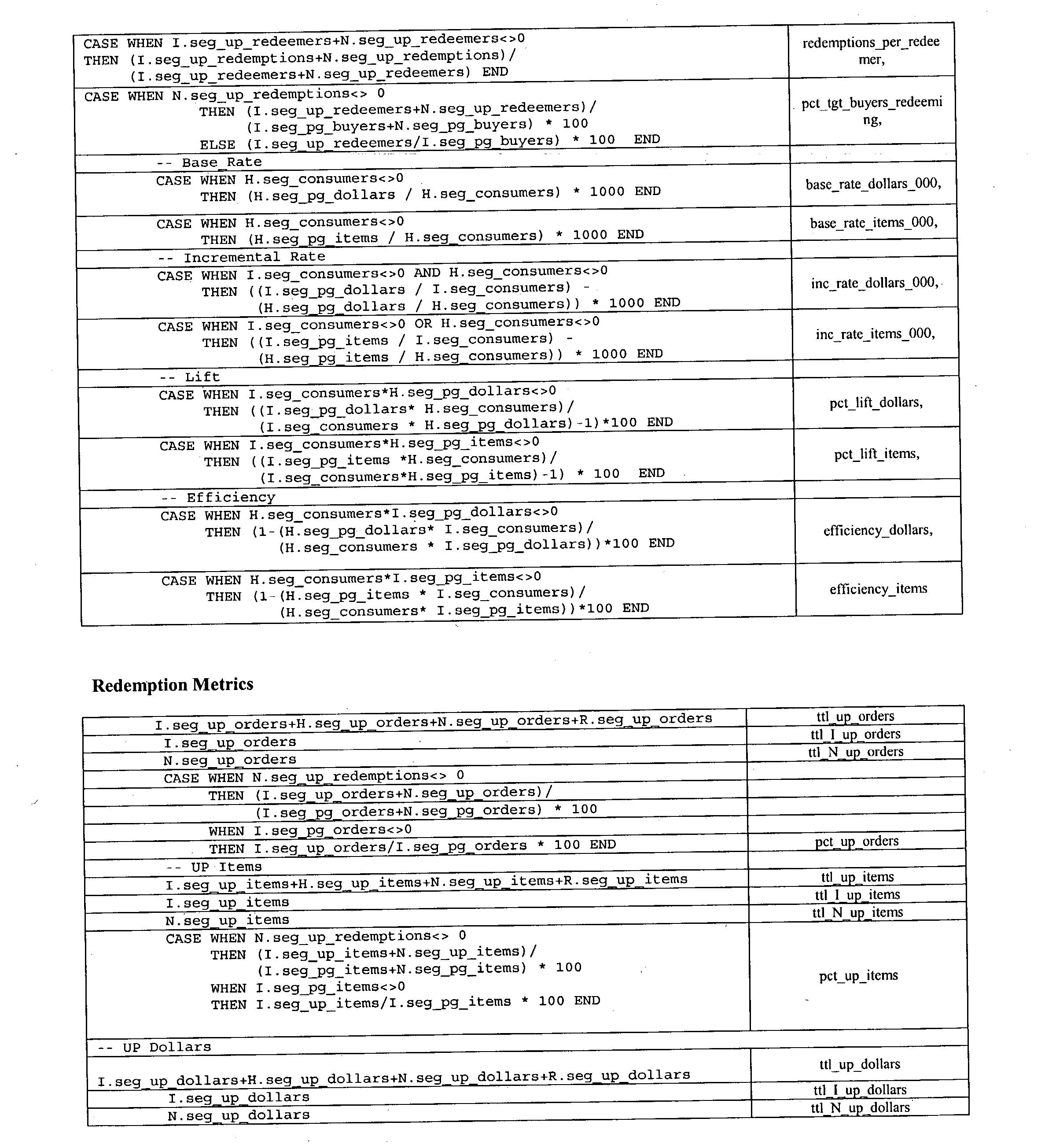 Figure US20030177066A1-20030918-P00059