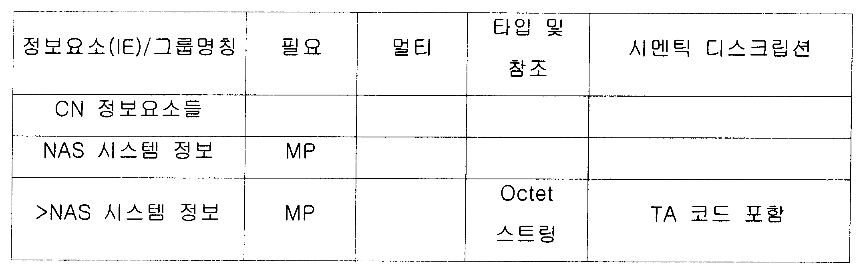 Figure 112012079724028-pat00013