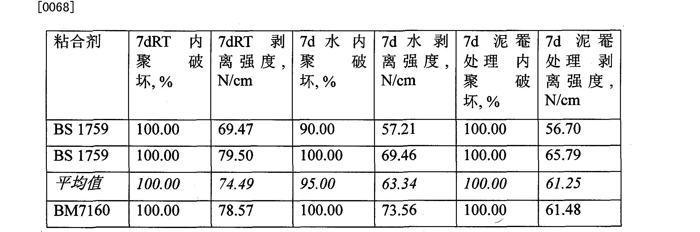 Figure CN102203194BD00162
