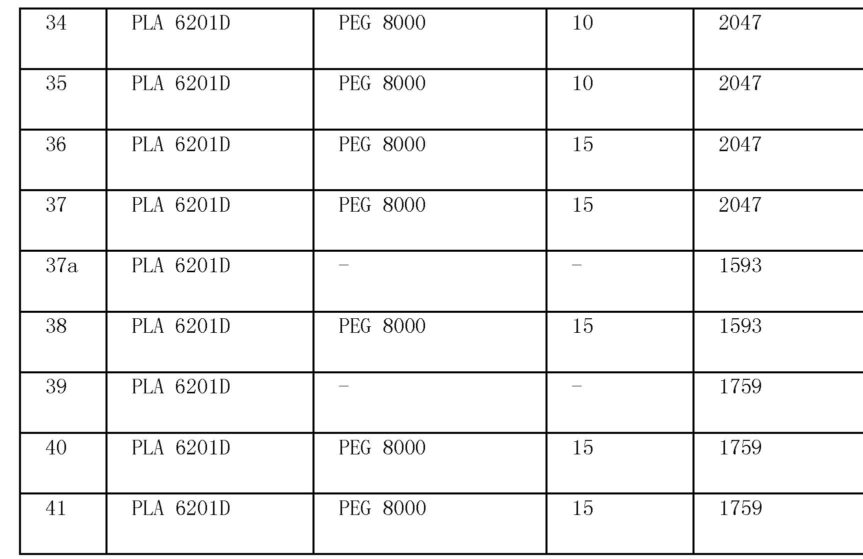 Figure CN101563391BD00201