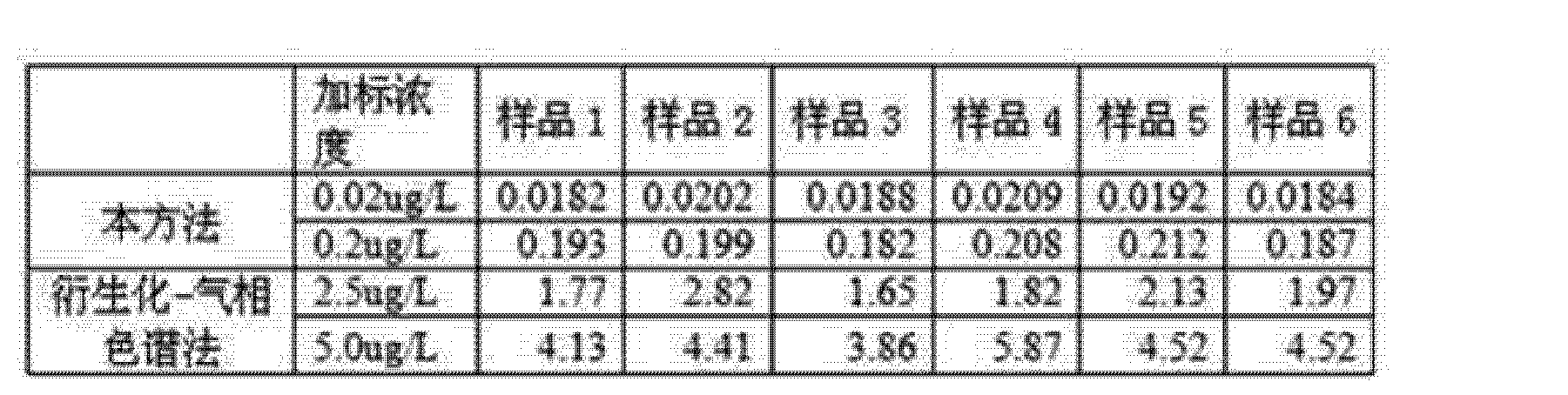 Figure CN103226138BD00153