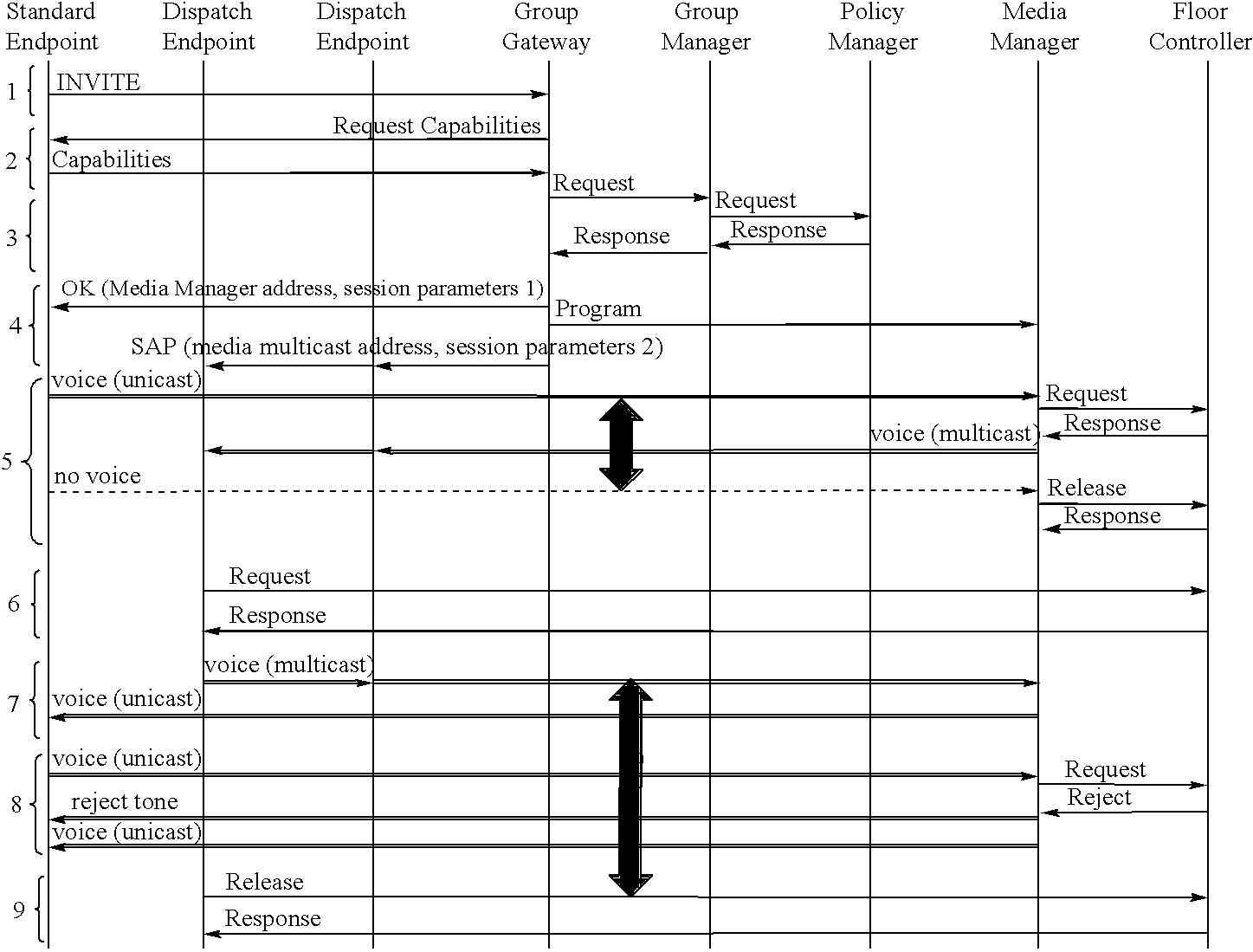 Figure US20040131042A1-20040708-C00003