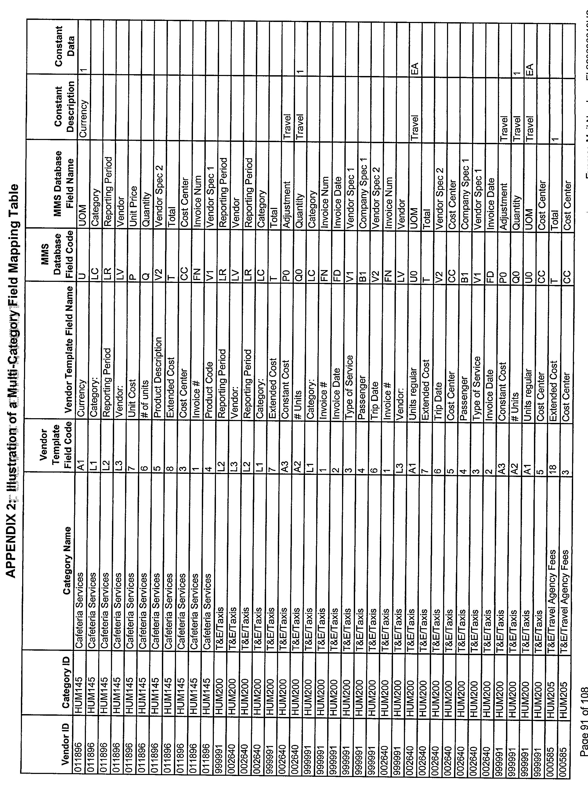 Figure US20020128938A1-20020912-P00032