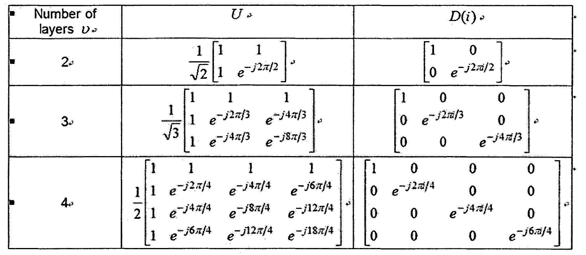 Figure WO-DOC-TABLE-7