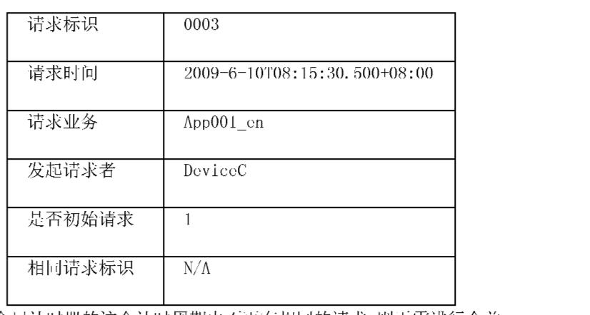 Figure CN101998682AD00202
