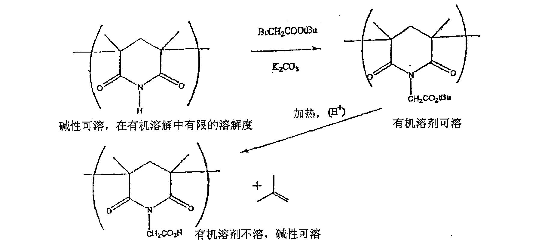 Figure CN101201542BD00061