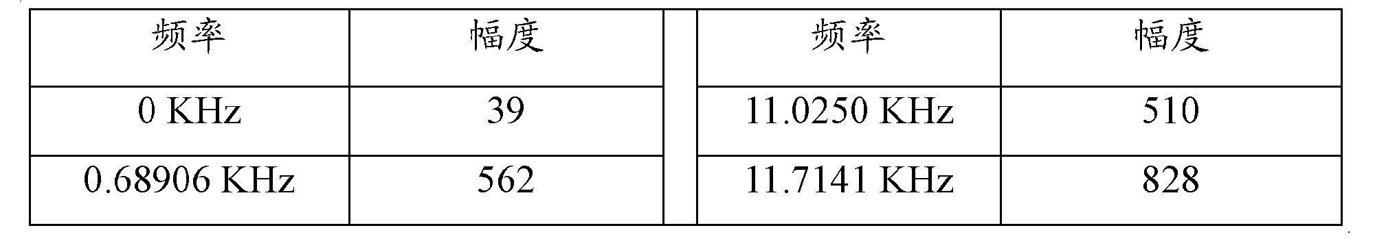 Figure CN103138807BD00051